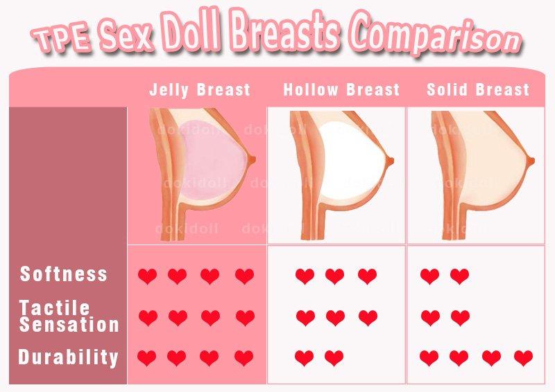 sex doll breasts comparison