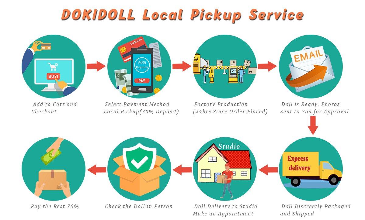 dokidoll sex doll local pickup service